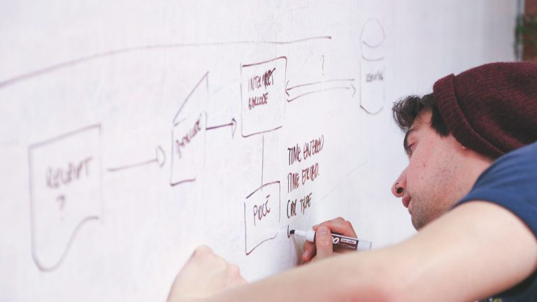 Project Management For Songwriters and Musicians